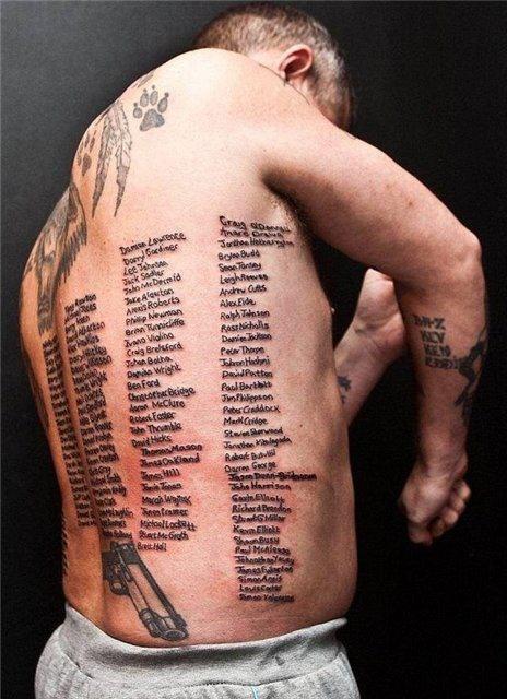быть что русские татуировки со смыслом для мужчин кодекса Российской Федерации